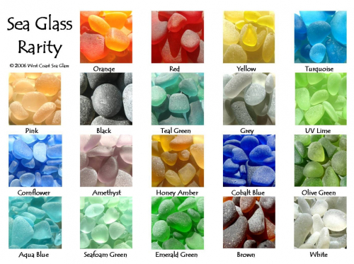 Sea_glass_rarity2 (1)